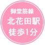 さくら歯科 大阪堺市 北花田 ロゴ:堺市北区北花田町3-18-18 1F